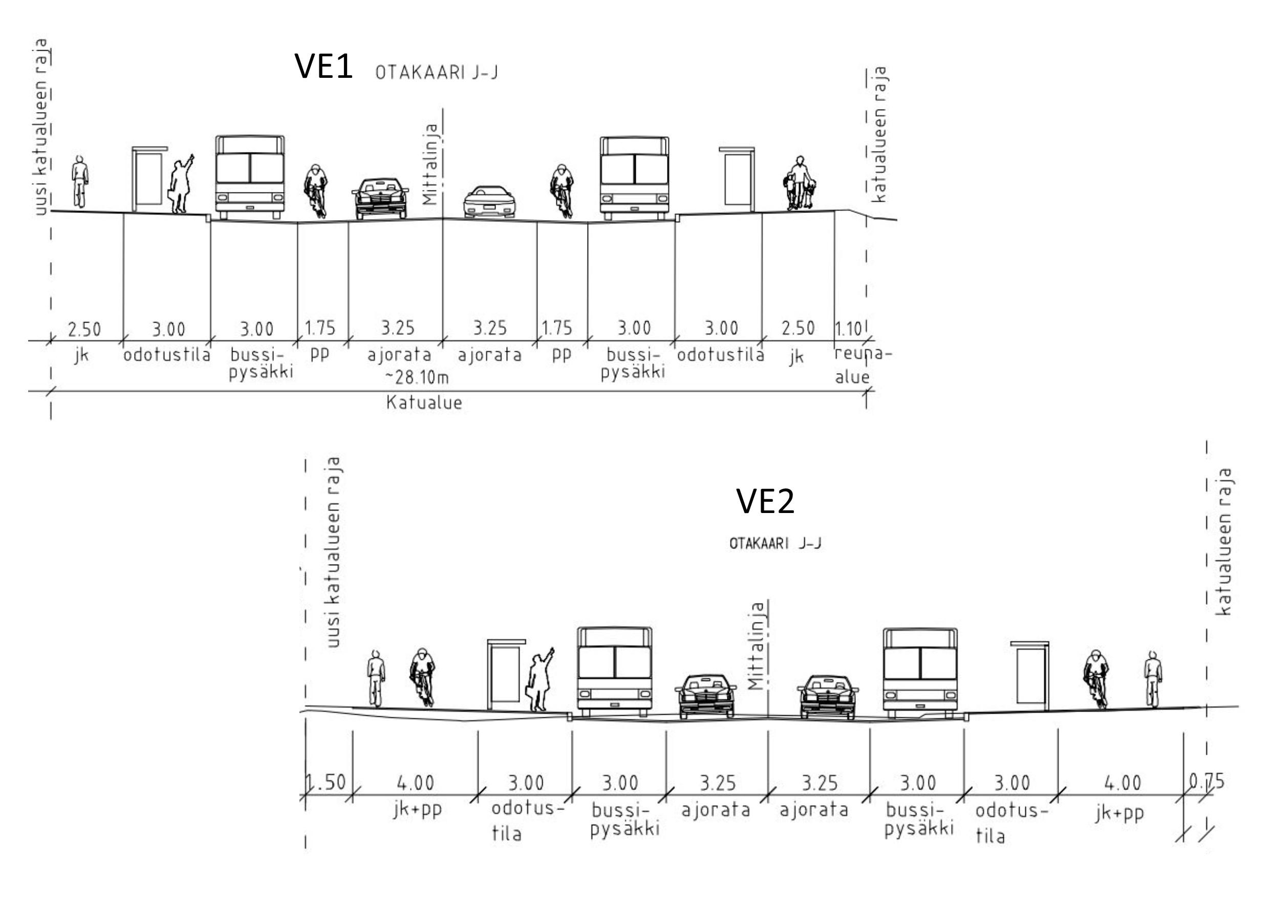 Kuva: Tyyppipoikkileikkaukset VE1 ja VE2