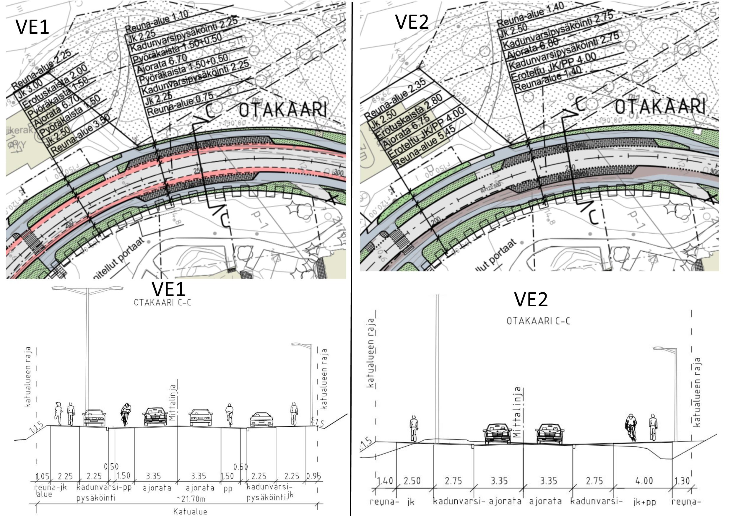 Kuva: VE1:ssa pyöräkaistat ohittavat pysäköintitaskut ajoradan puolelta. VE2:ssa pyörätie on Dipolin puolella.