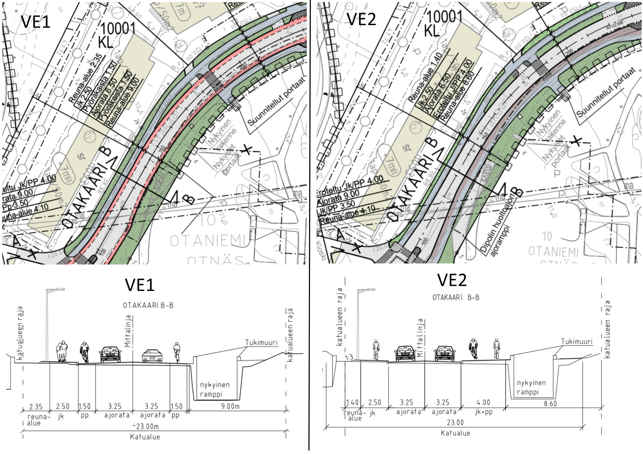 Kuva: VE1 ja VE2 Dipolin edustalla. Poikkileikkauksissa katutilan jakautuminen.